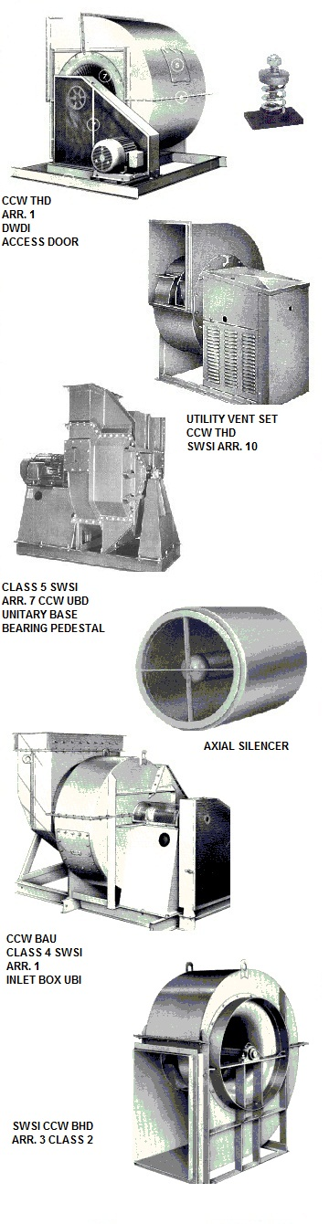Industrial fan blowers